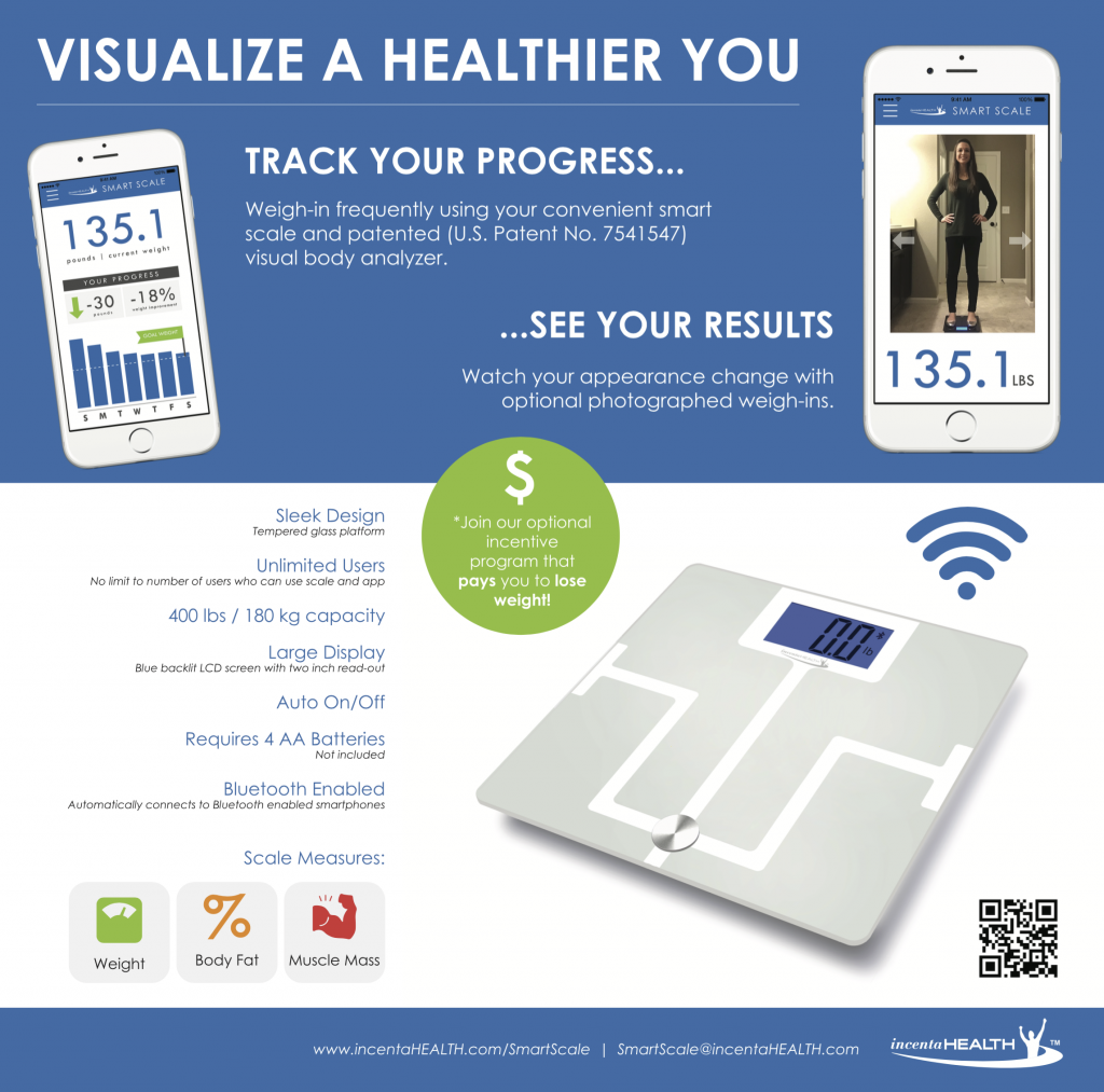 Smart Scale + Visual Body Analyzer
