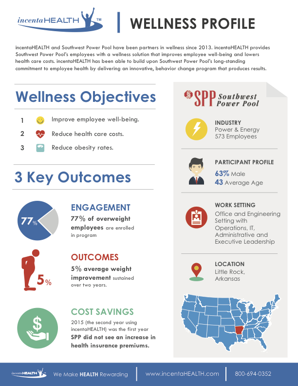 reducing healthcare costs for employees with How employers can slash health-care costs without skimping on employees' coverage 8 ways to save on health care for employees work toward reducing claims costs.